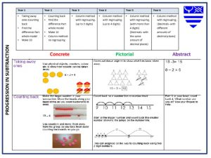 thumbnail of 3980559175112412903 – Progression in calculations – subtraction handout