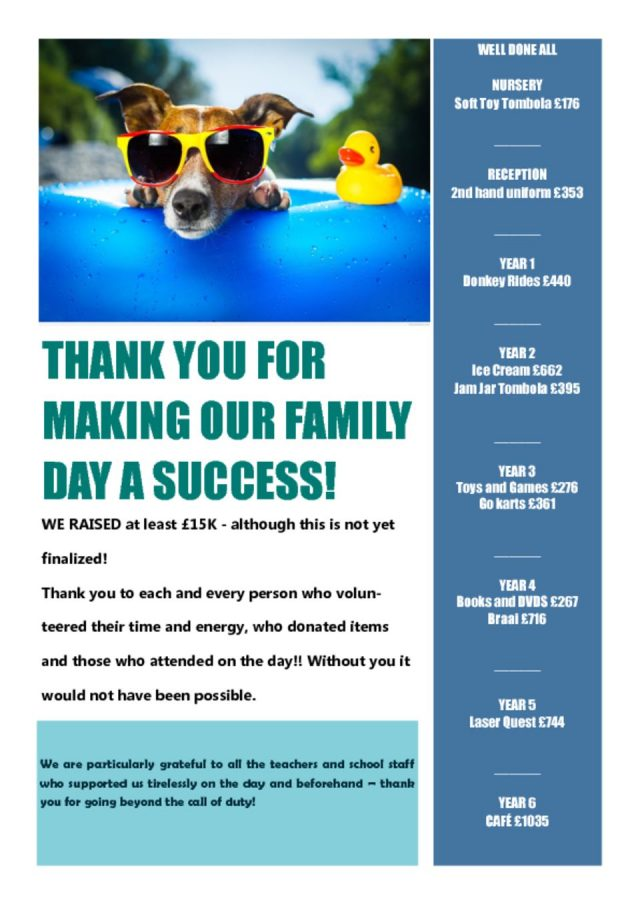 thumbnail of Family Day – Results Newsletter