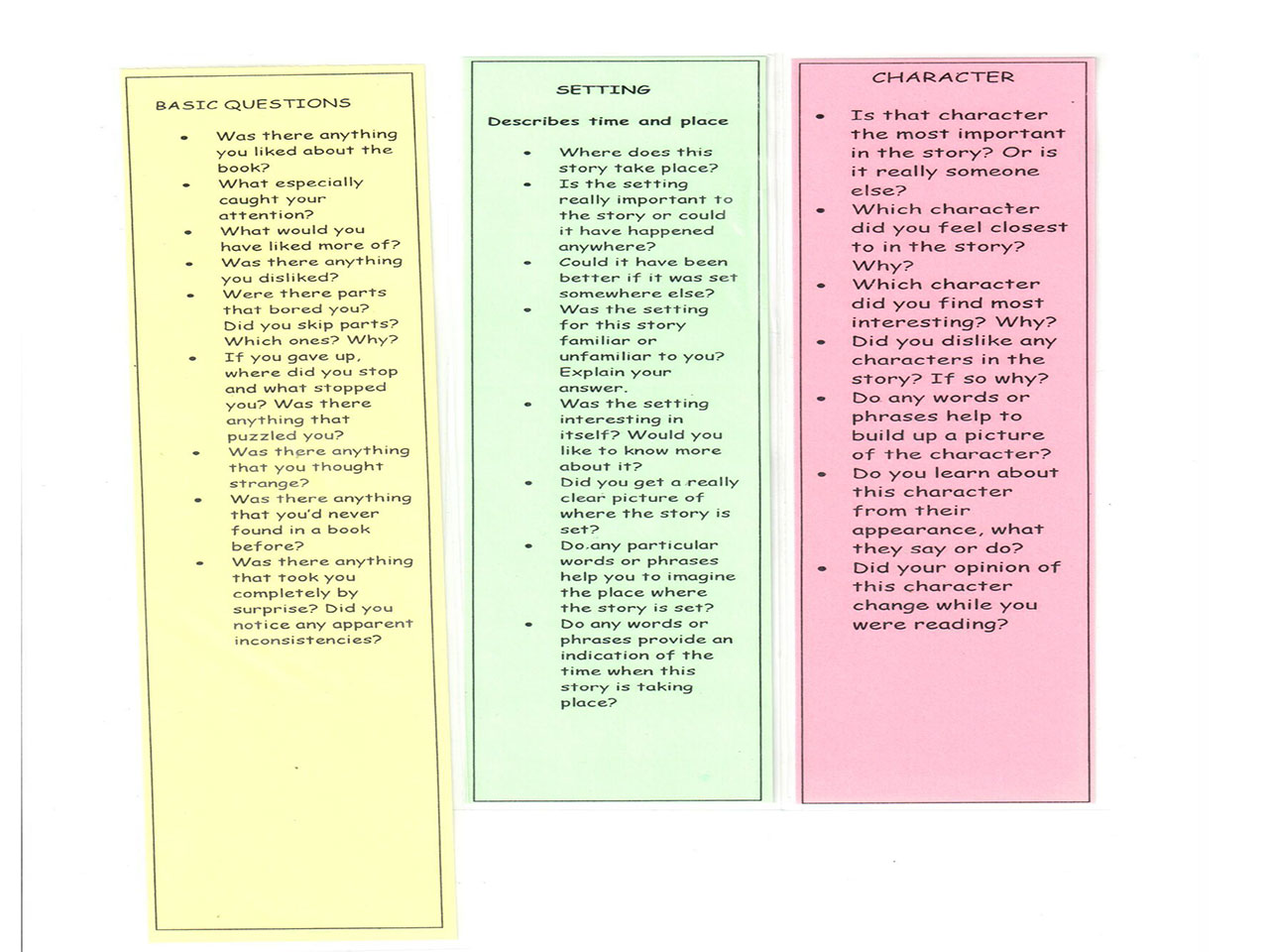 Questions To Support Reading At Home 1