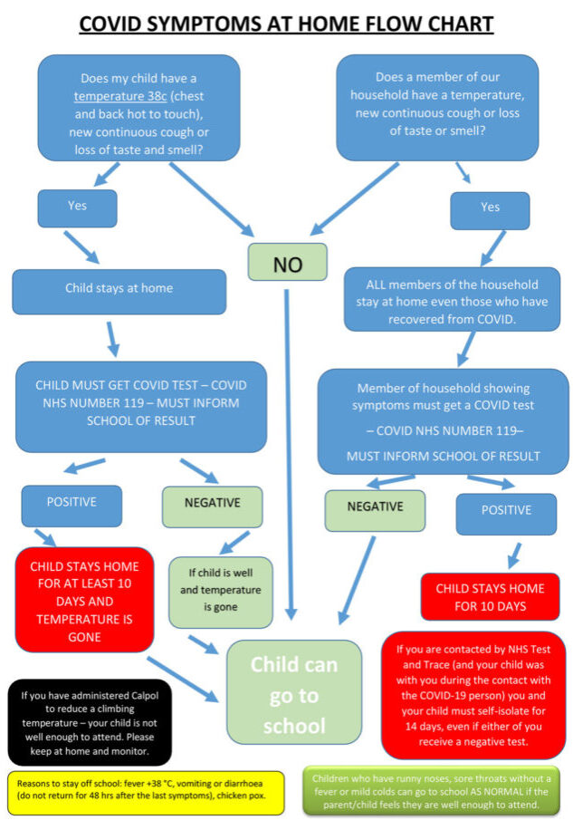 Information For Parents And Carers Poster V2